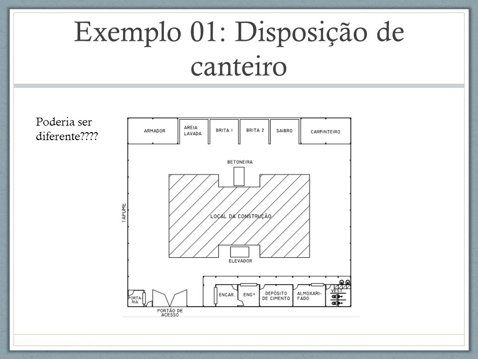 Exemplo 01: Disposição de canteiro