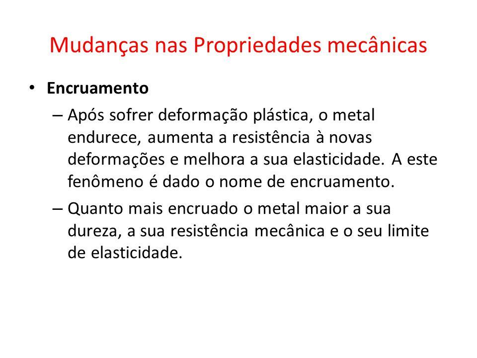 Mudanças nas Propriedades mecânicas