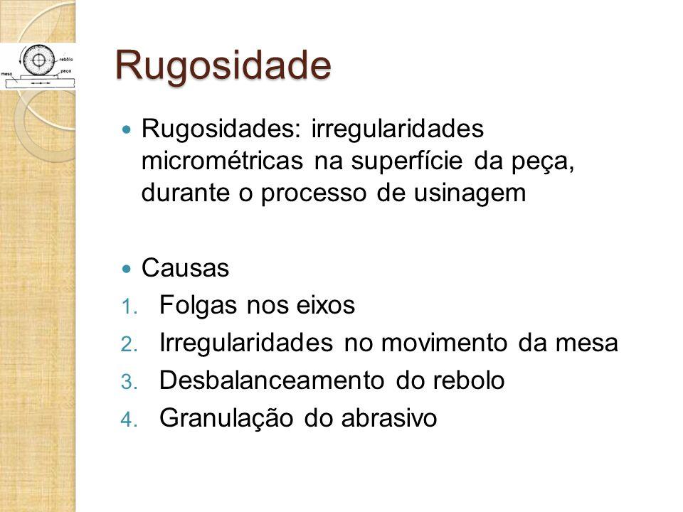 Rugosidade Rugosidades: irregularidades micrométricas na superfície da peça, durante o processo de usinagem.