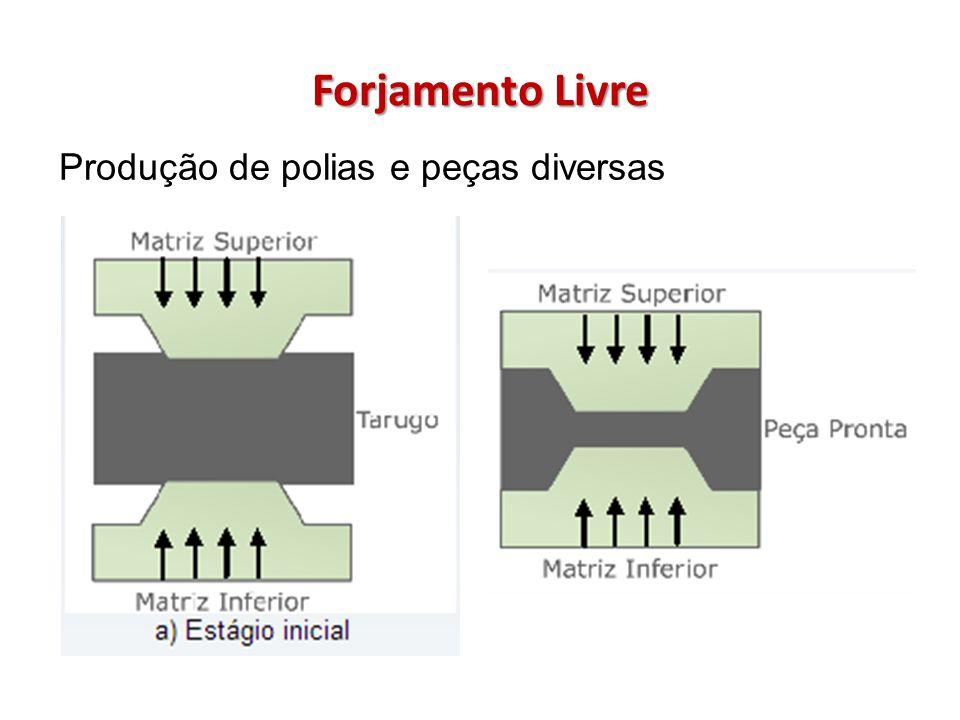 Forjamento Livre Produção de polias e peças diversas
