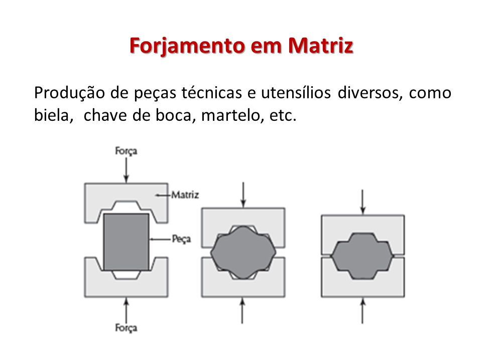 Forjamento em Matriz Produção de peças técnicas e utensílios diversos, como biela, chave de boca, martelo, etc.