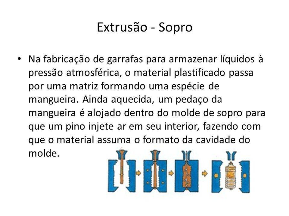 Extrusão - Sopro