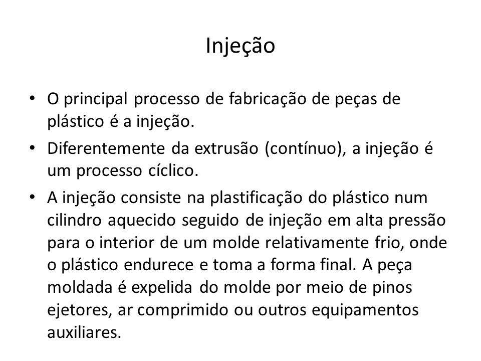 Injeção O principal processo de fabricação de peças de plástico é a injeção. Diferentemente da extrusão (contínuo), a injeção é um processo cíclico.
