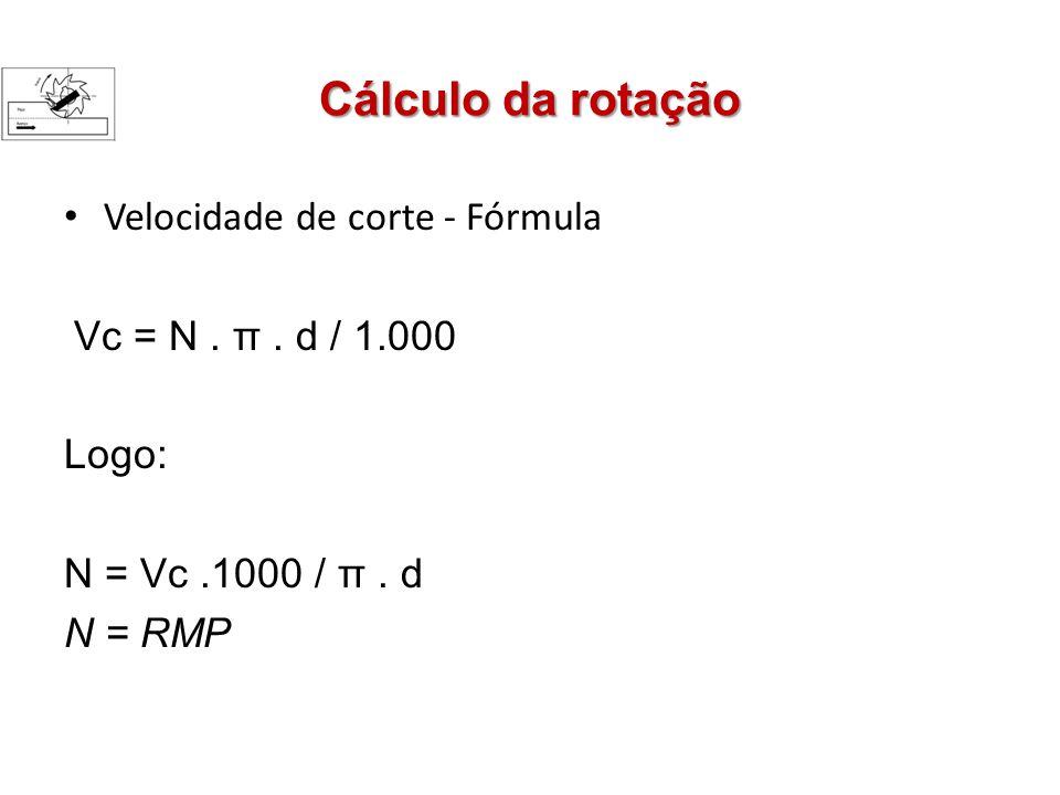 Cálculo da rotação Velocidade de corte - Fórmula