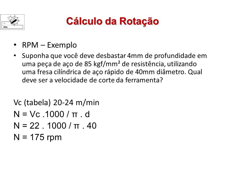 Cálculo da Rotação RPM – Exemplo Vc (tabela) 20-24 m/min