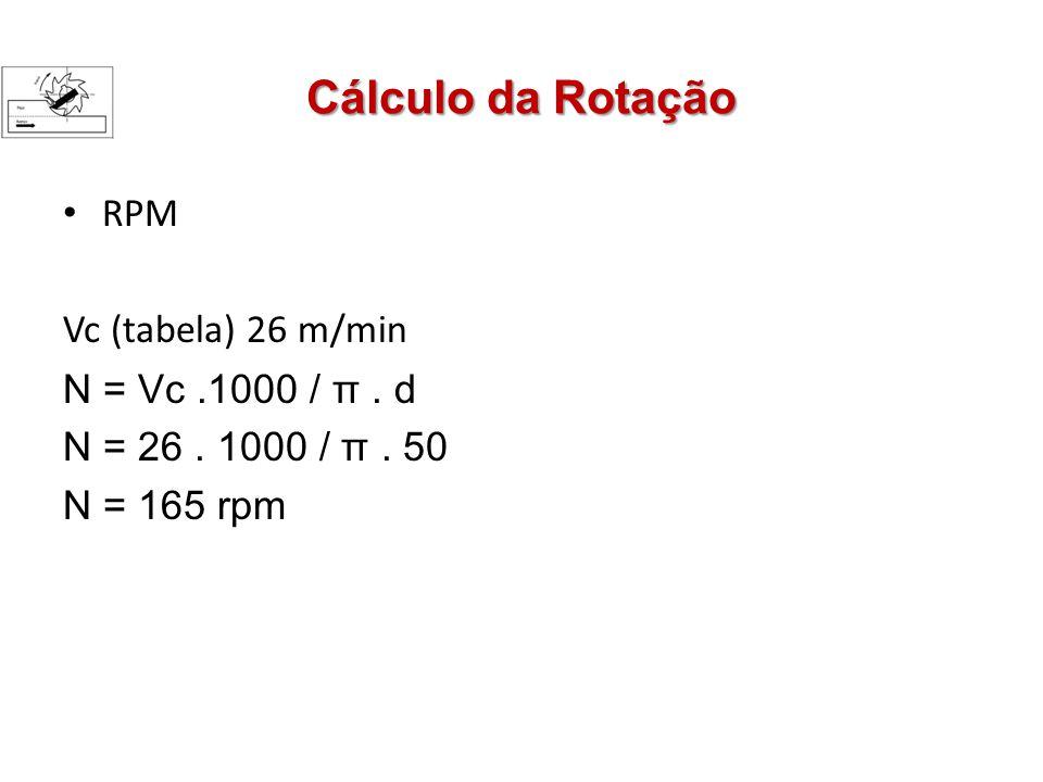 Cálculo da Rotação RPM Vc (tabela) 26 m/min N = Vc .1000 / π . d