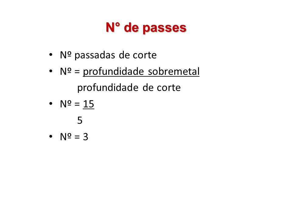 N° de passes Nº passadas de corte Nº = profundidade sobremetal