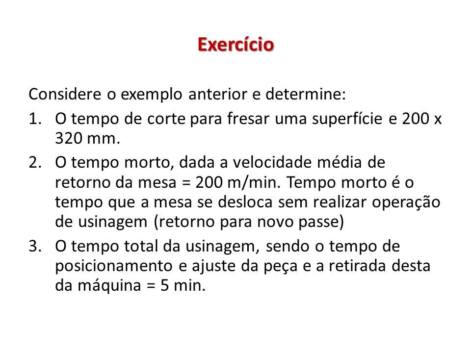 Exercício Considere o exemplo anterior e determine: