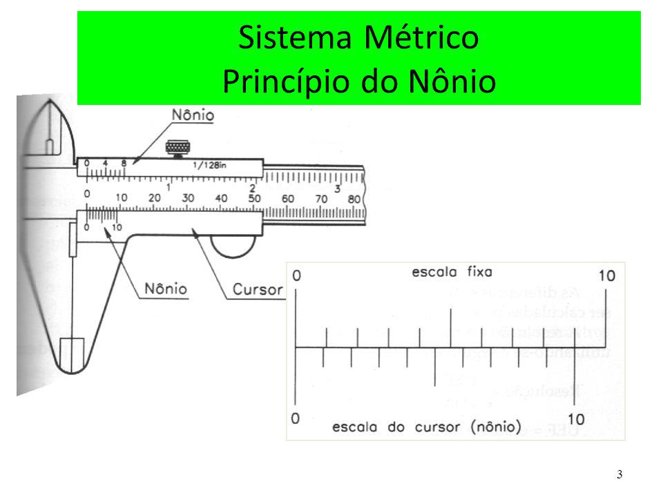 Sistema Métrico Princípio do Nônio