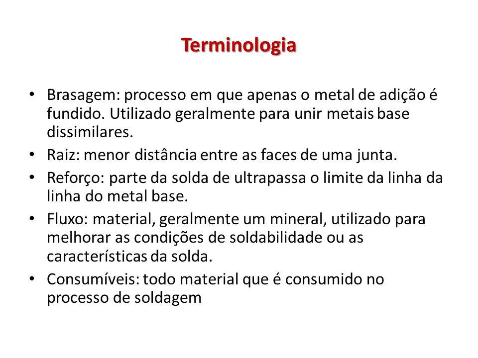 Terminologia Brasagem: processo em que apenas o metal de adição é fundido. Utilizado geralmente para unir metais base dissimilares.
