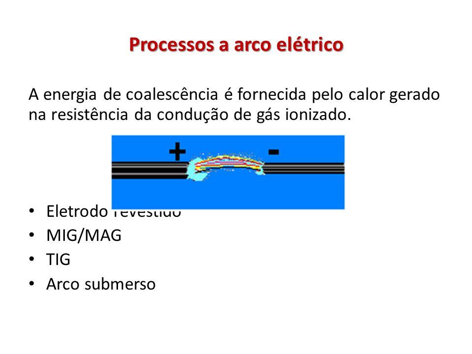 Processos a arco elétrico
