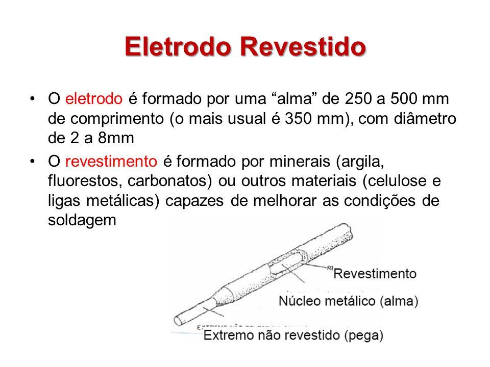 Eletrodo Revestido O eletrodo é formado por uma alma de 250 a 500 mm de comprimento (o mais usual é 350 mm), com diâmetro de 2 a 8mm.