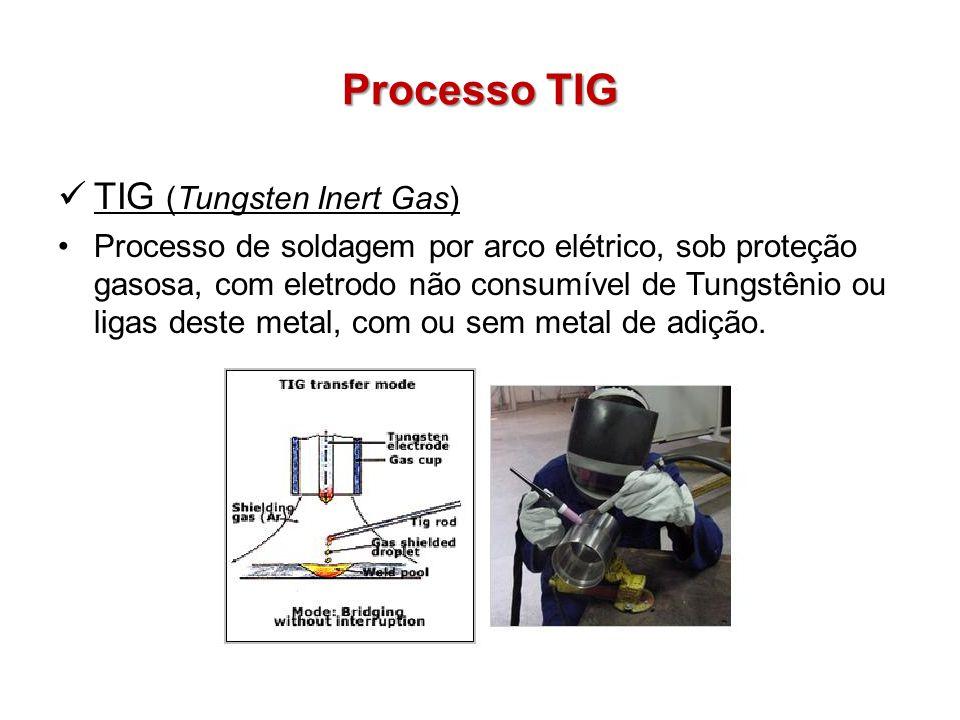 Processo TIG TIG (Tungsten Inert Gas)