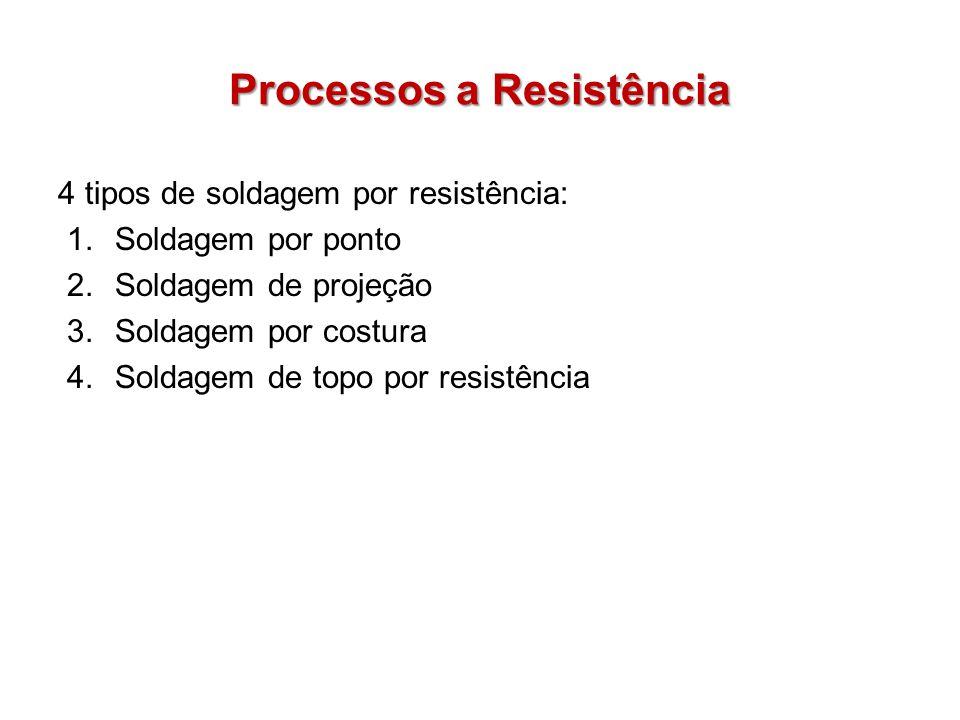 Processos a Resistência