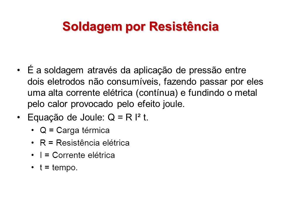 Soldagem por Resistência