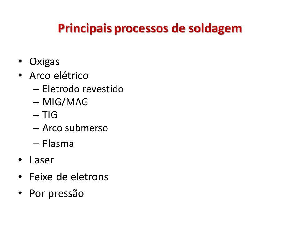 Principais processos de soldagem