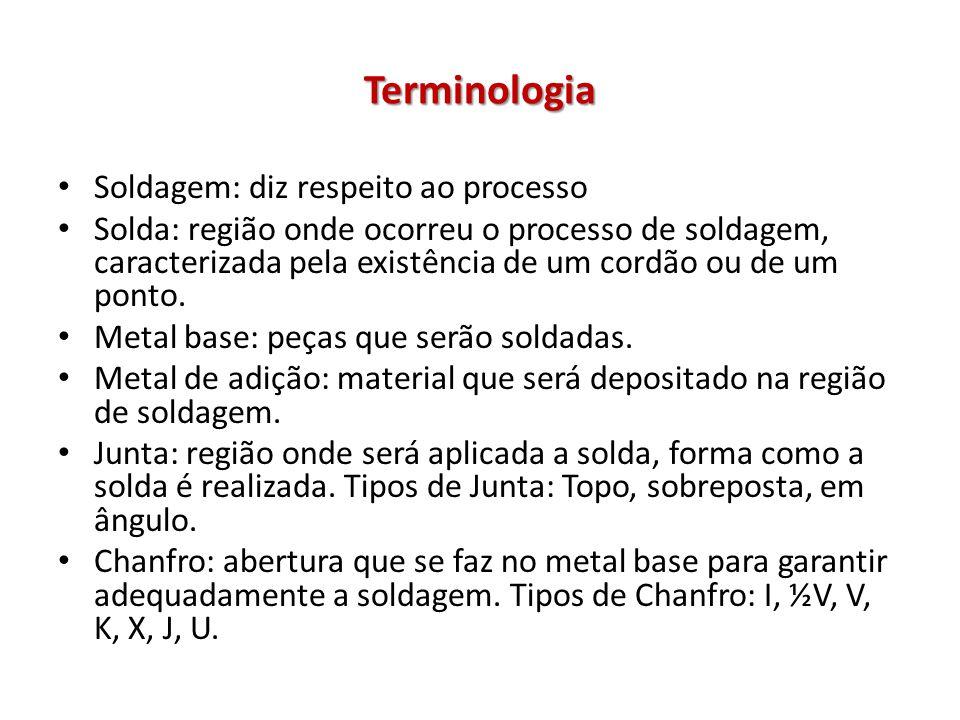 Terminologia Soldagem: diz respeito ao processo