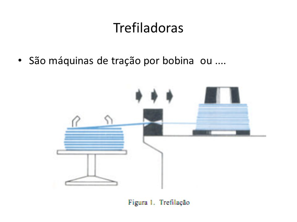 Trefiladoras São máquinas de tração por bobina ou ....