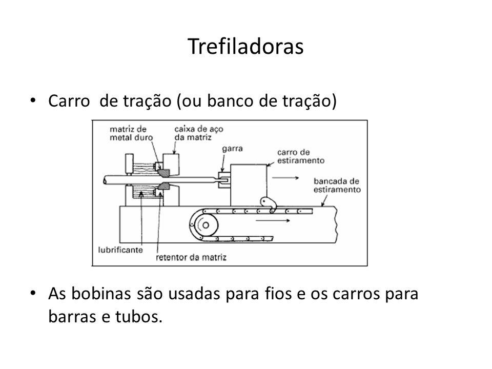 Trefiladoras Carro de tração (ou banco de tração)