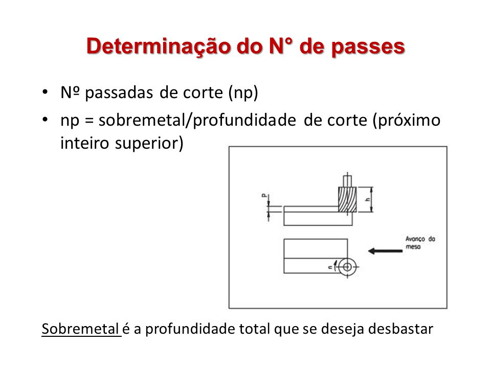 Determinação do N° de passes