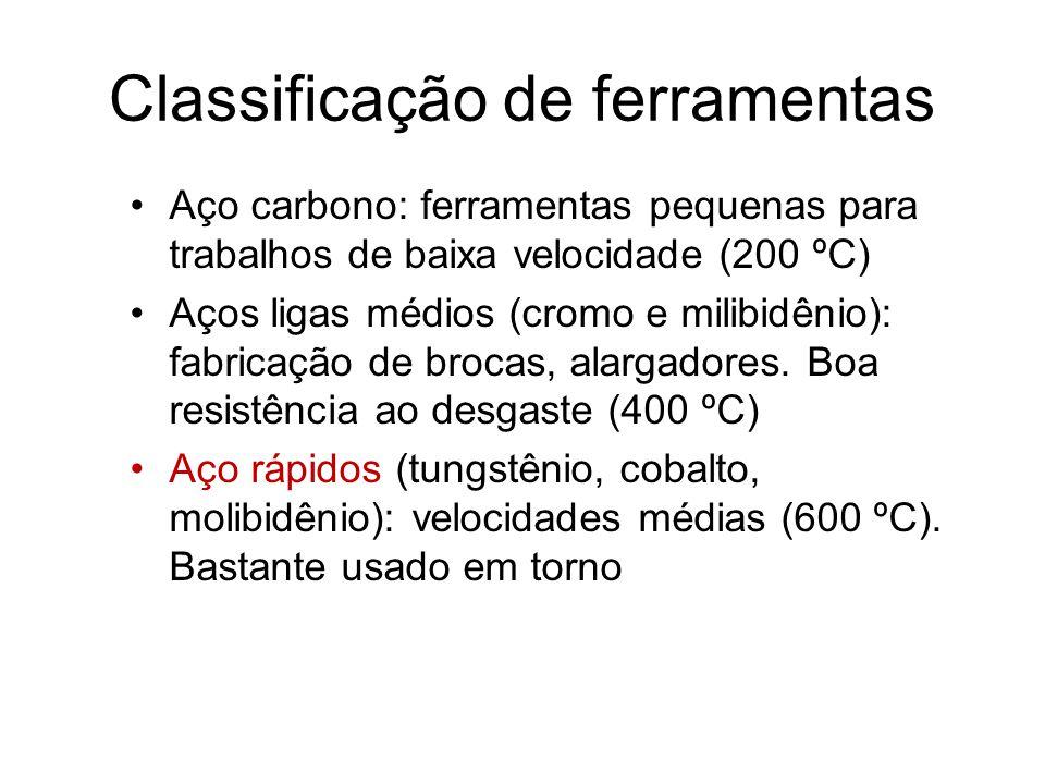 Classificação de ferramentas