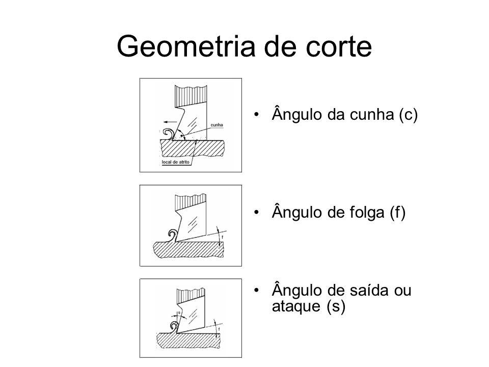 Geometria de corte Ângulo da cunha (c) Ângulo de folga (f)