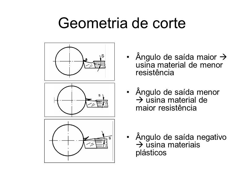 Geometria de corte Ângulo de saída maior  usina material de menor resistência. Ângulo de saída menor  usina material de maior resistência.