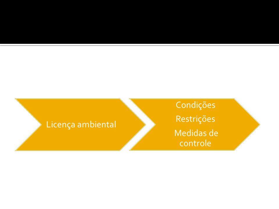 Licença ambiental Medidas de controle Restrições Condições