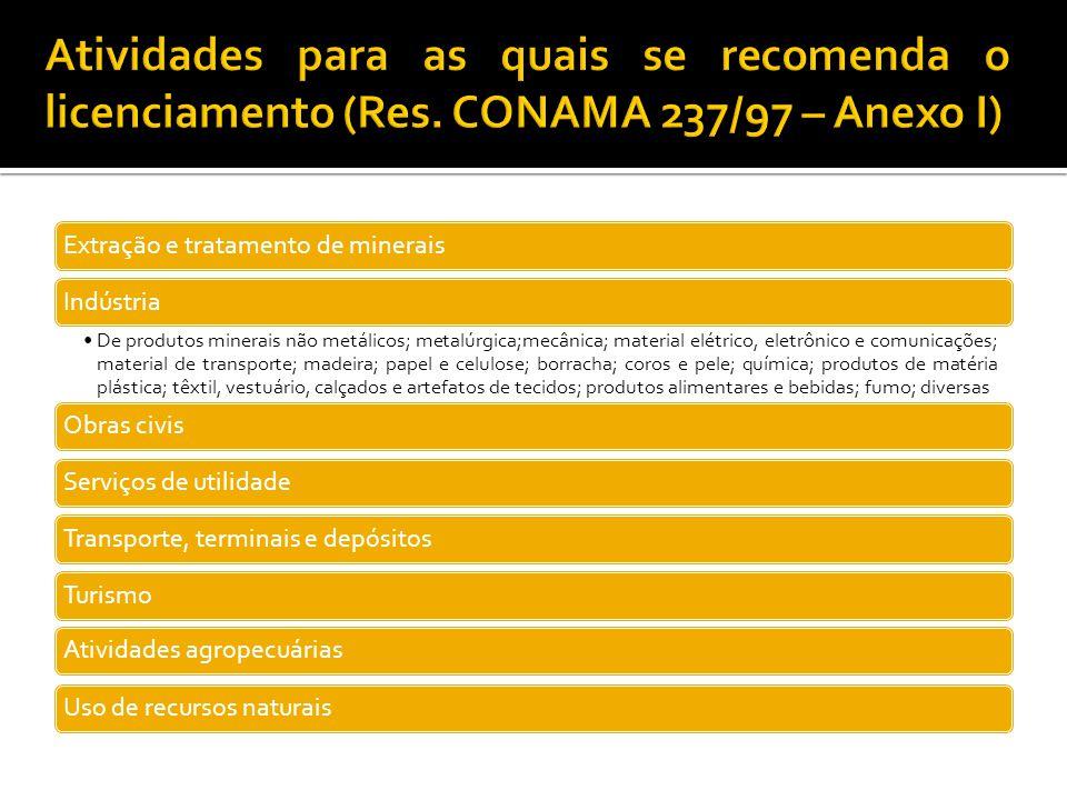 Atividades para as quais se recomenda o licenciamento (Res