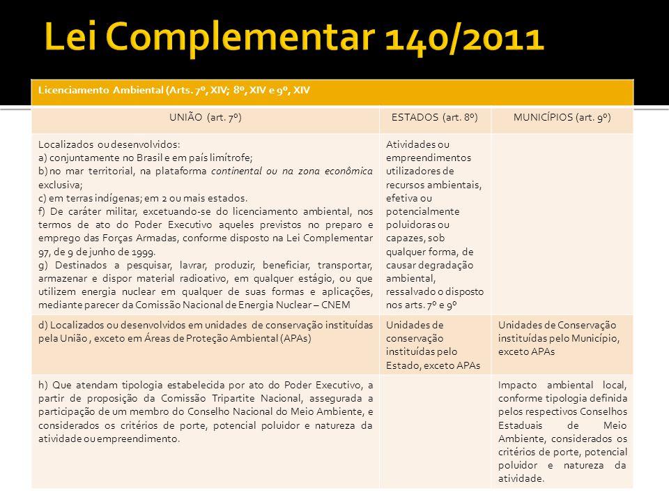 Lei Complementar 140/2011 Licenciamento Ambiental (Arts. 7º, XIV; 8º, XIV e 9º, XIV. UNIÃO (art. 7º)