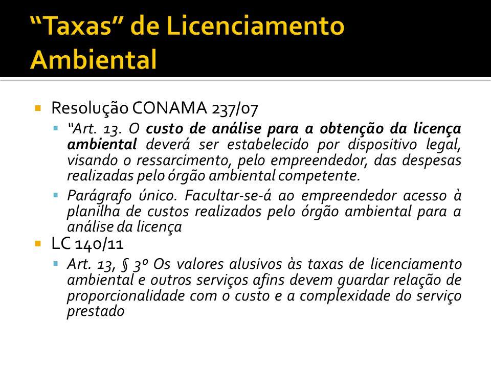Taxas de Licenciamento Ambiental