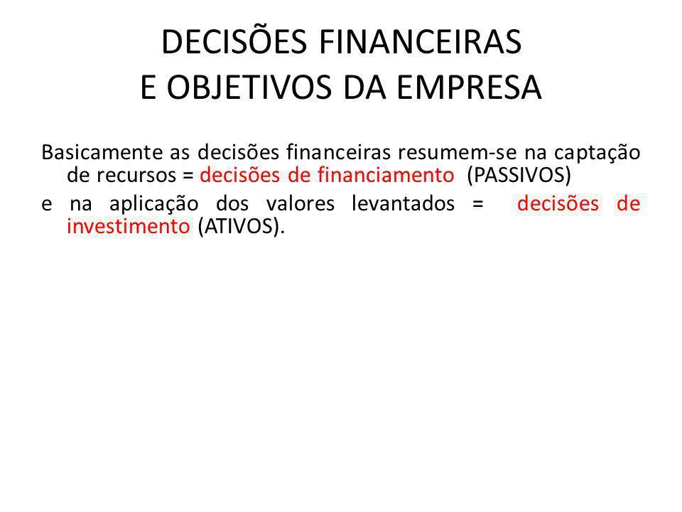 DECISÕES FINANCEIRAS E OBJETIVOS DA EMPRESA