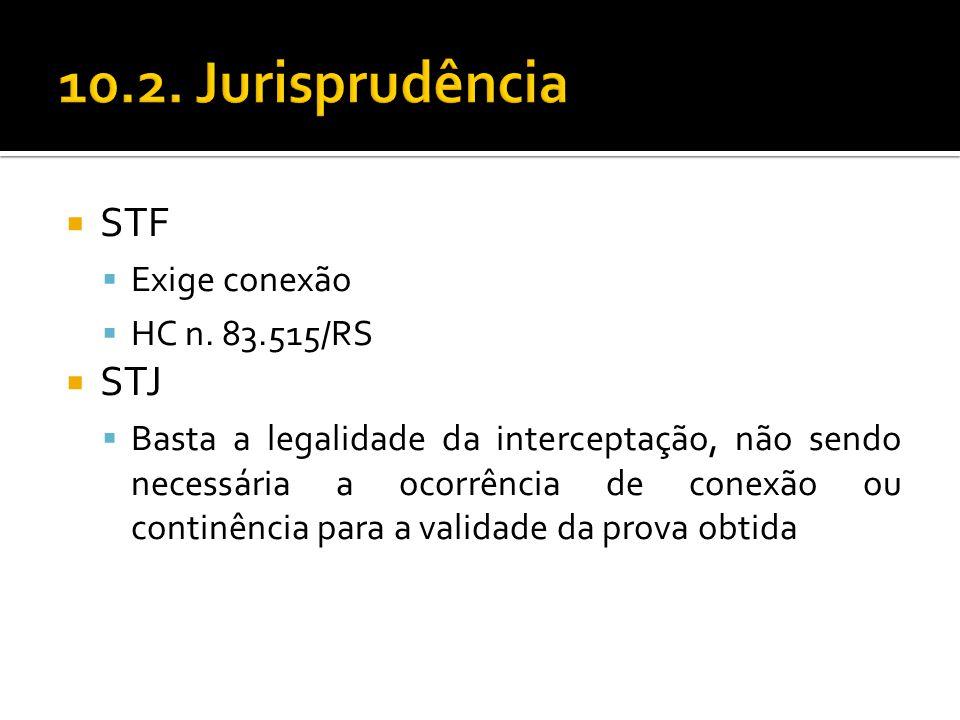 10.2. Jurisprudência STF STJ Exige conexão HC n. 83.515/RS