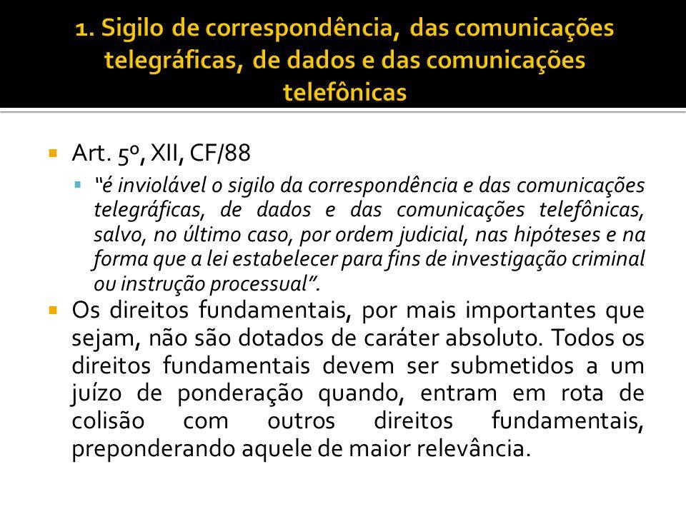 1. Sigilo de correspondência, das comunicações telegráficas, de dados e das comunicações telefônicas
