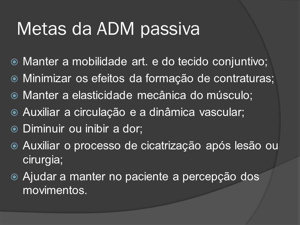 Metas da ADM passiva Manter a mobilidade art. e do tecido conjuntivo;