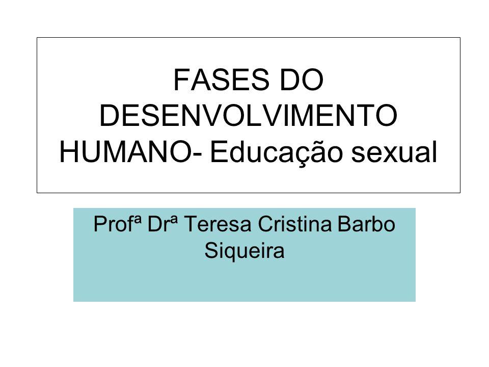 FASES DO DESENVOLVIMENTO HUMANO- Educação sexual