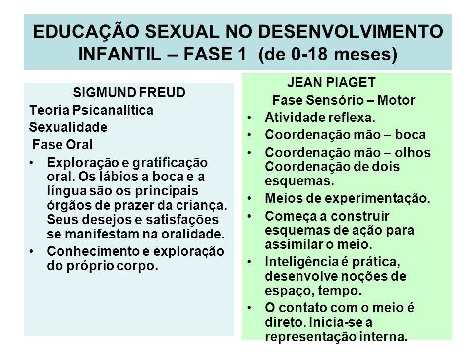EDUCAÇÃO SEXUAL NO DESENVOLVIMENTO INFANTIL – FASE 1 (de 0-18 meses)