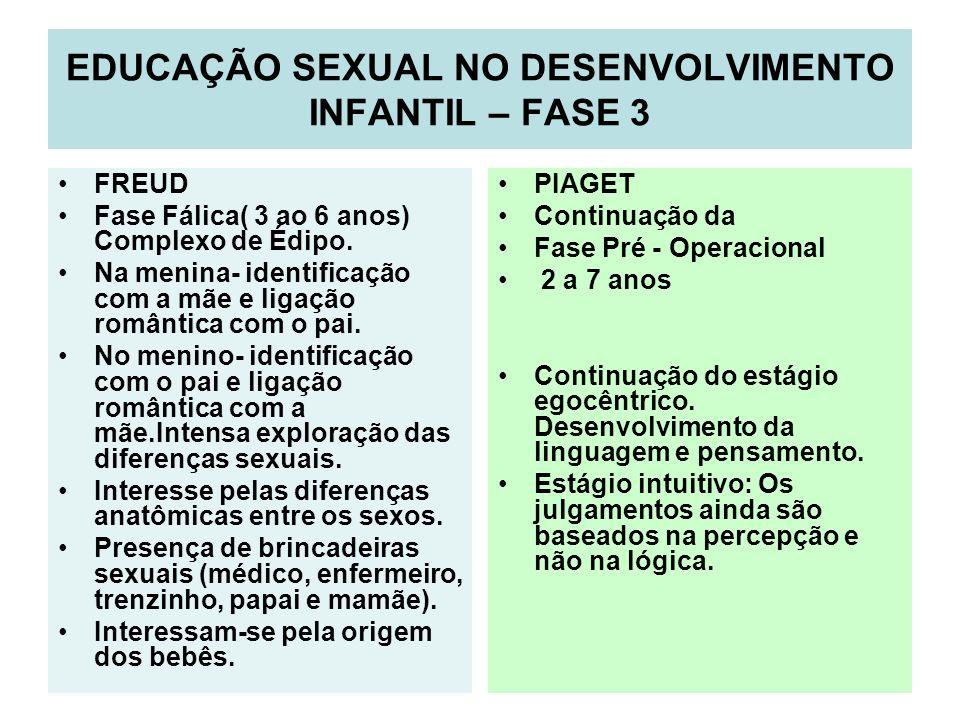 EDUCAÇÃO SEXUAL NO DESENVOLVIMENTO INFANTIL – FASE 3