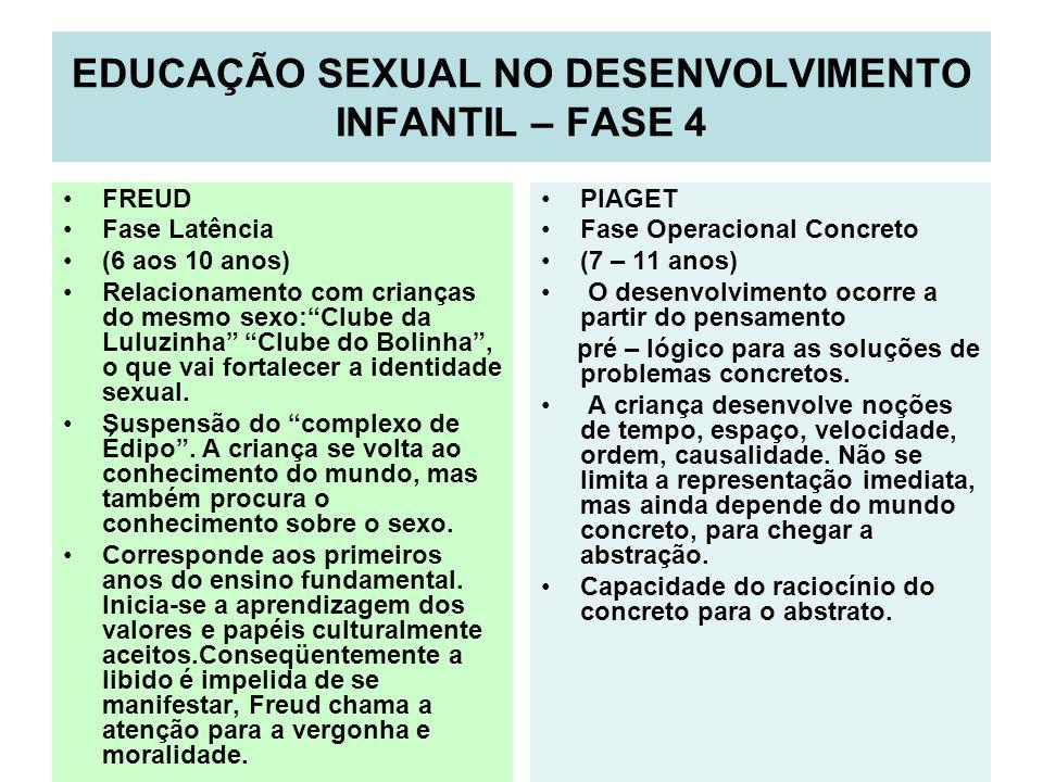 EDUCAÇÃO SEXUAL NO DESENVOLVIMENTO INFANTIL – FASE 4
