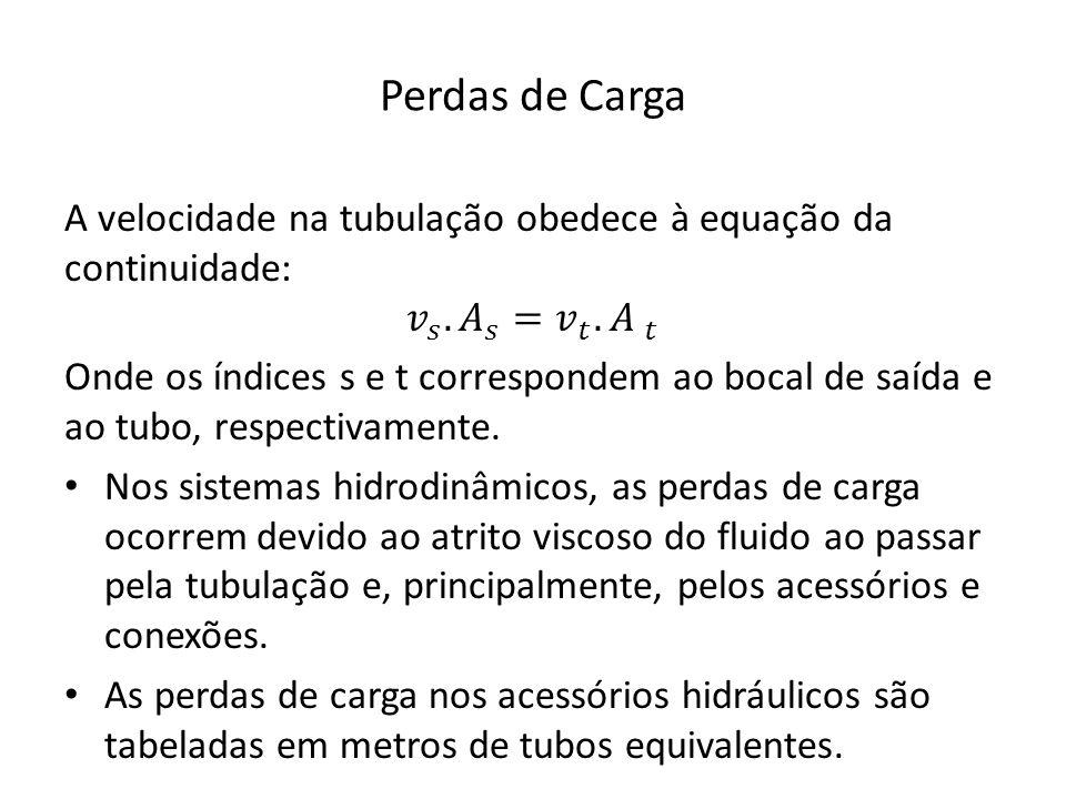 Perdas de Carga A velocidade na tubulação obedece à equação da continuidade: 𝑣 𝑠 . 𝐴 𝑠 = 𝑣 𝑡 . 𝐴 𝑡.