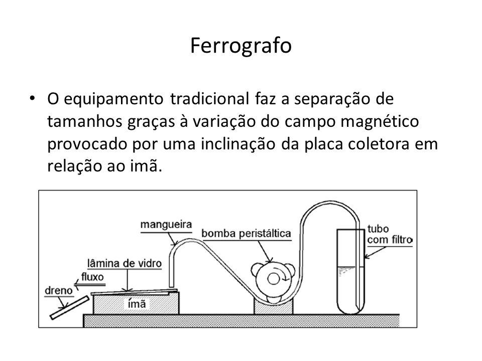 Ferrografo