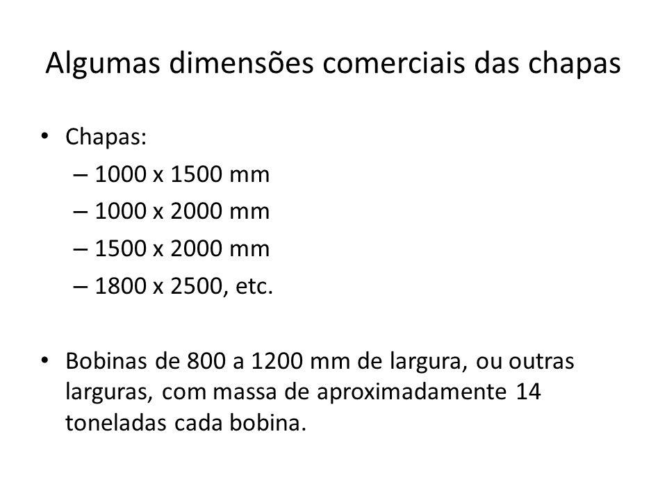 Algumas dimensões comerciais das chapas