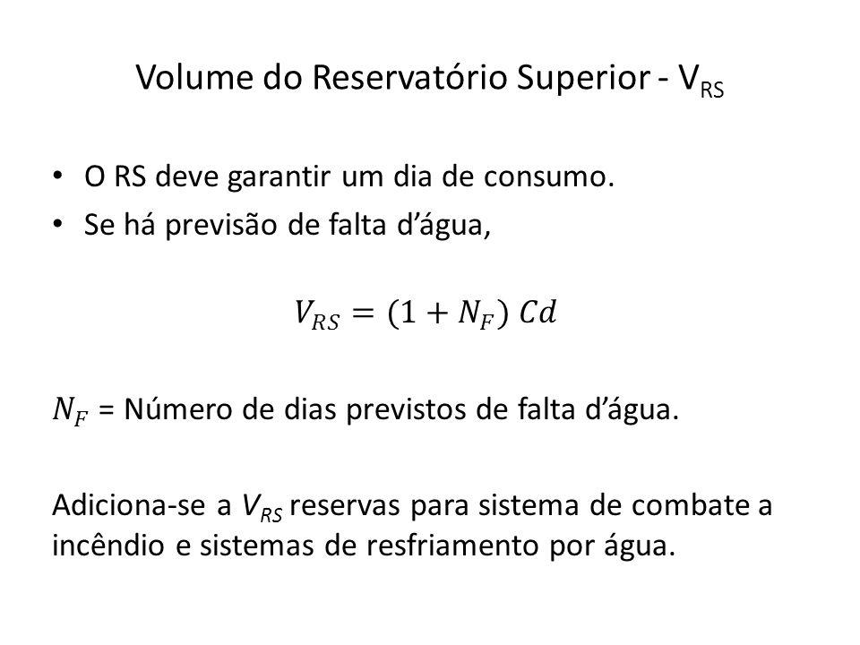Volume do Reservatório Superior - VRS