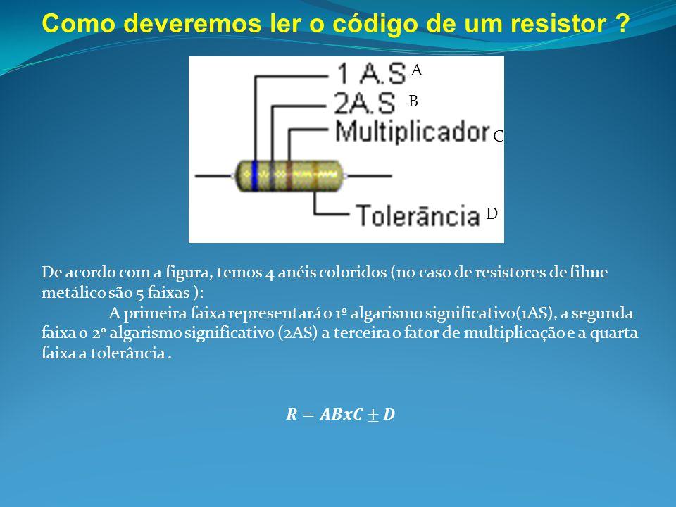 Como deveremos ler o código de um resistor