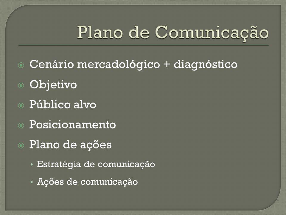 Plano de Comunicação Cenário mercadológico + diagnóstico Objetivo