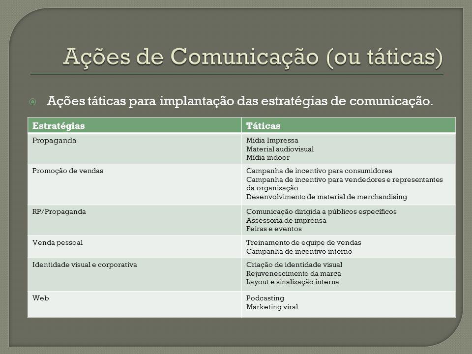 Ações de Comunicação (ou táticas)