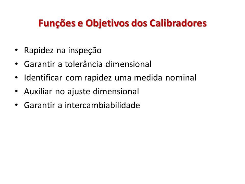 Funções e Objetivos dos Calibradores