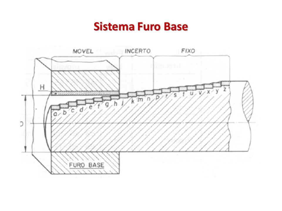 Sistema Furo Base