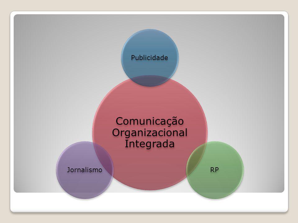 Comunicação Organizacional Integrada