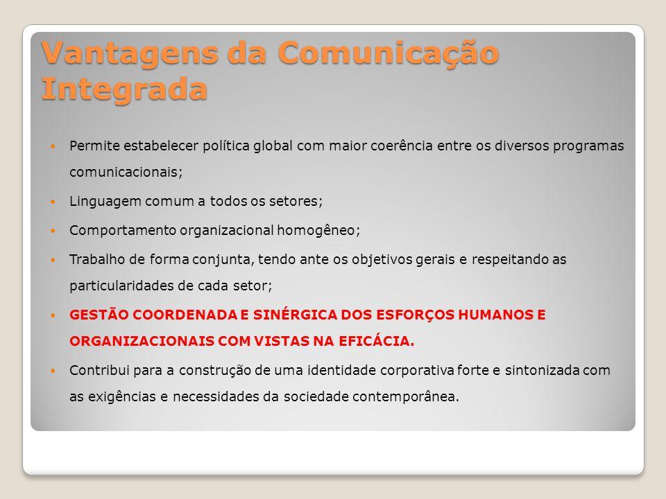 Vantagens da Comunicação Integrada